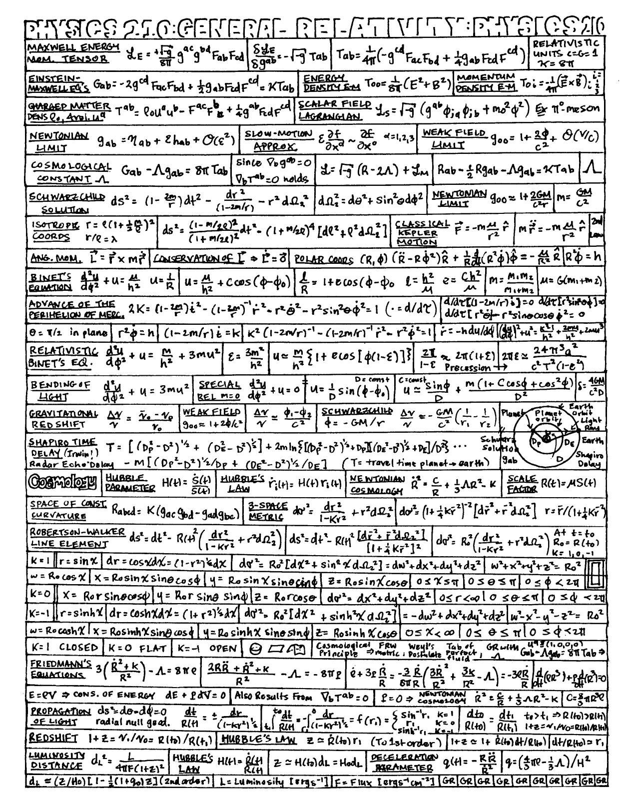 "Physics ""cheat sheet"" #3 … 