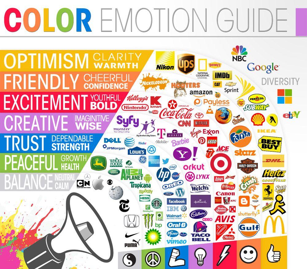 Guía de emociones en los #colores de #logos