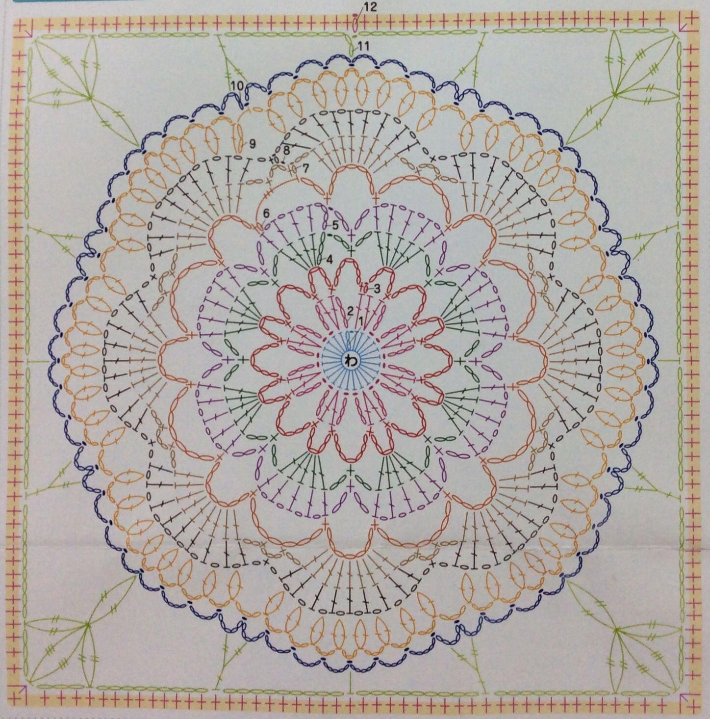 Turkish tile n°17 | FELISSIMO: Crochet Turkish Tiles | Pinterest ...