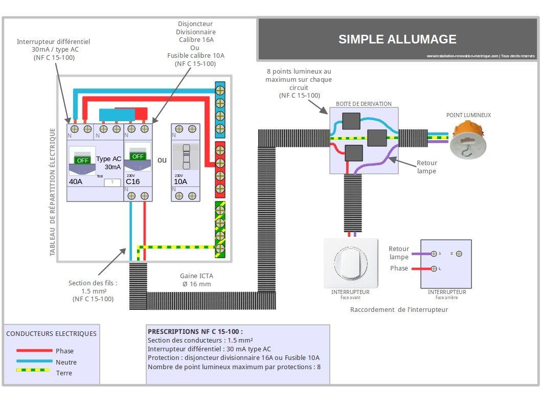 le branchement dun interrupteur et cblage de la commande pour lclairage raccordement lectrique schma type dinterrupteur connexion marque - Plan Electrique Salle De Bain