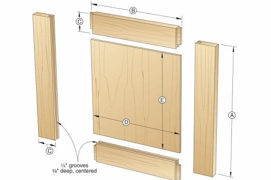 Frame And Panel Door Construction Panel Doors Doors Frames On Wall