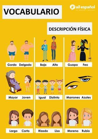 DESCRIPCION FISICA – AIL Malaga Spanish Language School study materials #learningspanish