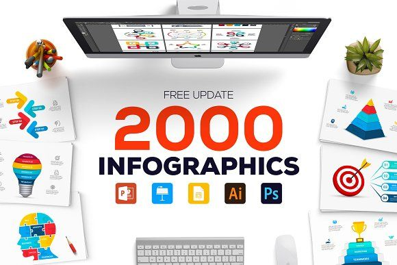 2000 Infographics Templates Bundle by Abert on creativemarket