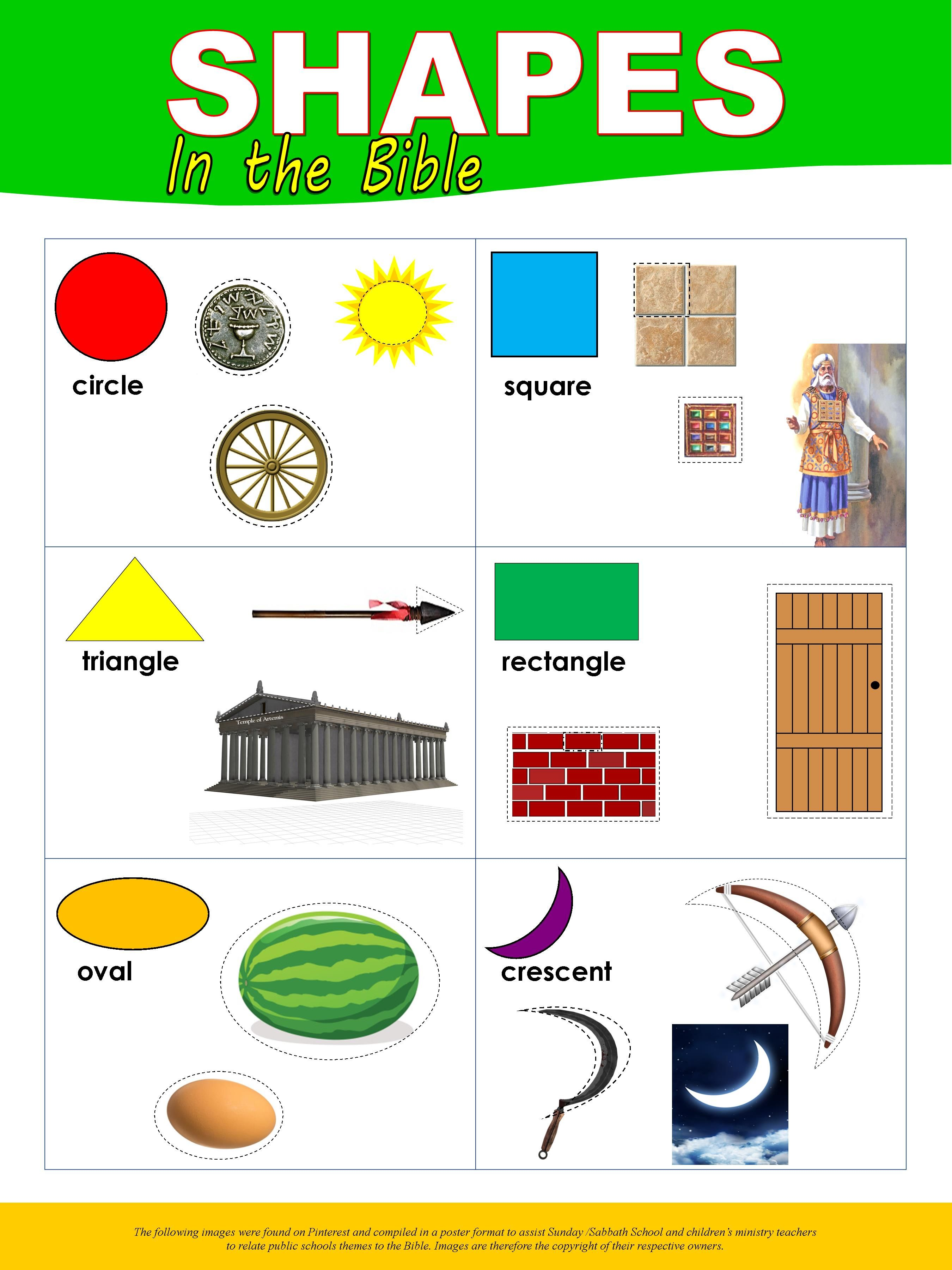 What Were The Shapes Some Of The Things Persons Used In