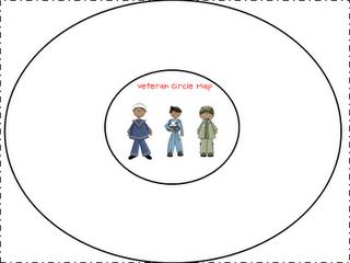 Veterans day circle map #VeteransDay www