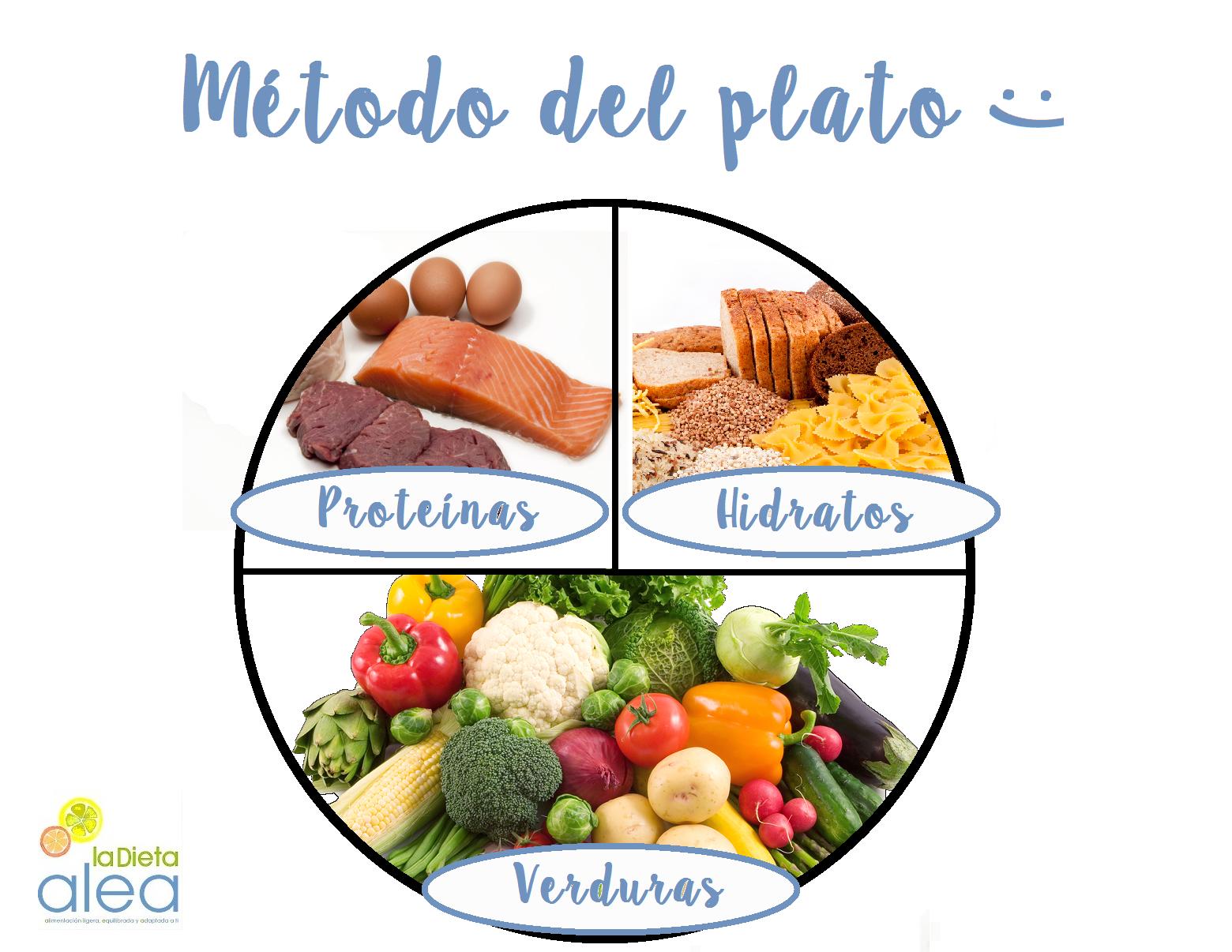 La dieta alea blog de nutrici n y diet tica trucos para - Comida sana para adelgazar ...