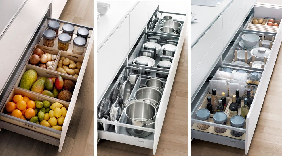 Orden en la cocina decoraci n y orgaizacion cocinas for Distribucion de muebles de cocina