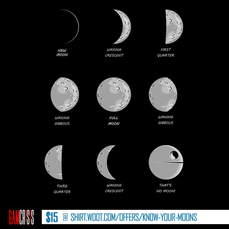 Know Your Moons Inspired By My Son I Created It Because He Is