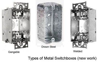A Handy Visual Guide To Electrical Boxes Metal Electrical Box Electrical Switches Metal