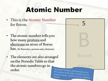 Periodic table ppt w notes periodic table atomic number and periodic table ppt w notes urtaz Image collections