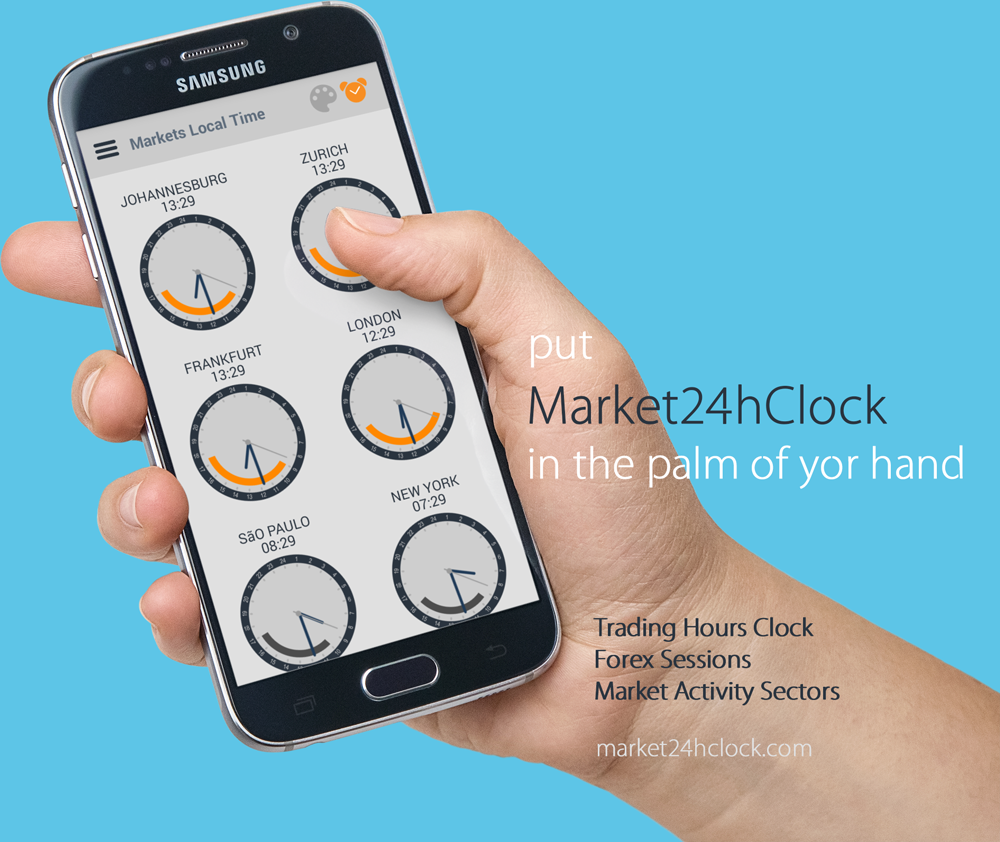 Forex Trading Hours Clock App Forex Sessions Clock App