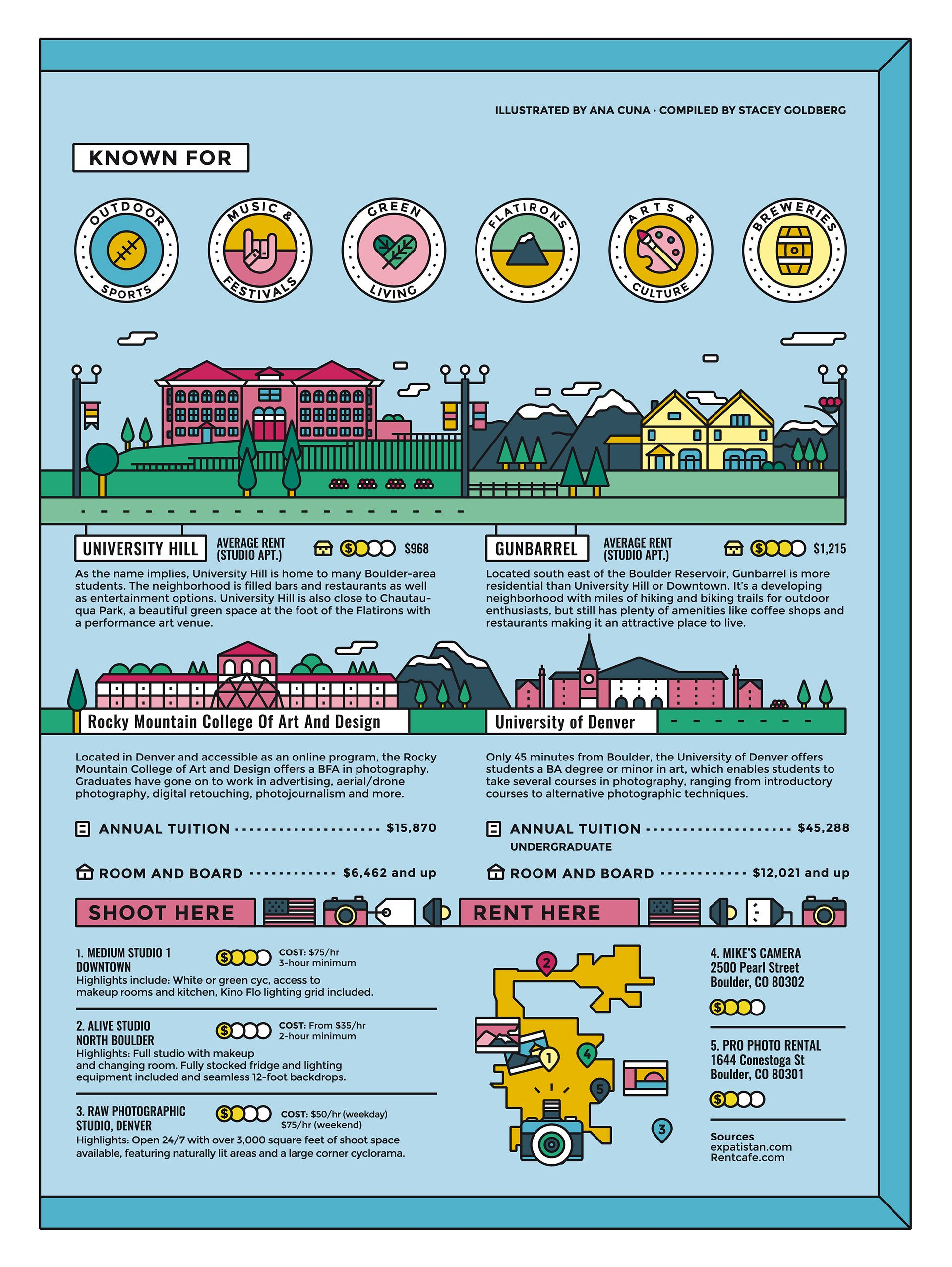 Pdn Education Infographics 2 And 3 On Behance Educational Infographic Infographic Education