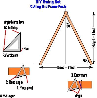 Fruitful Finds: DIY Swing Set | speed square angles in 2018 ...
