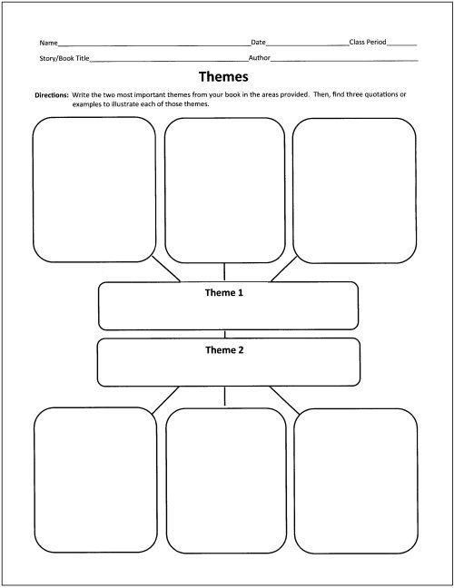 These Free Graphic Organizers Include Character Webs Cognitive