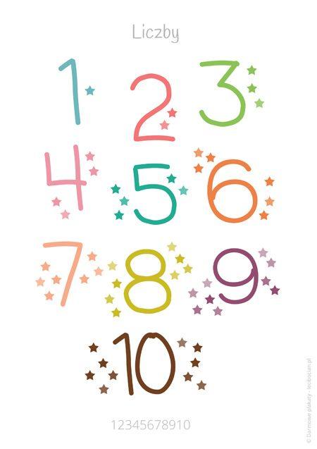 Darmowy Plakat Z Liczbami Do Druku Plakat Dla Dzieci Teksty