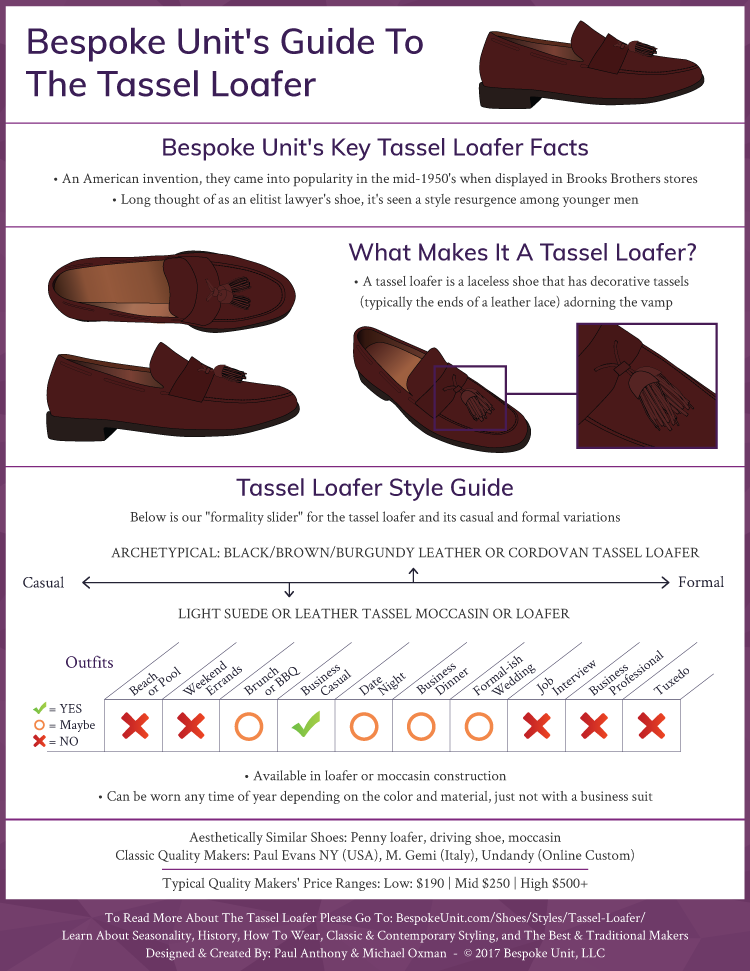 844601599a30 Tassel Loafers Guide  Best Tassels Loafers   How To Wear Them in ...