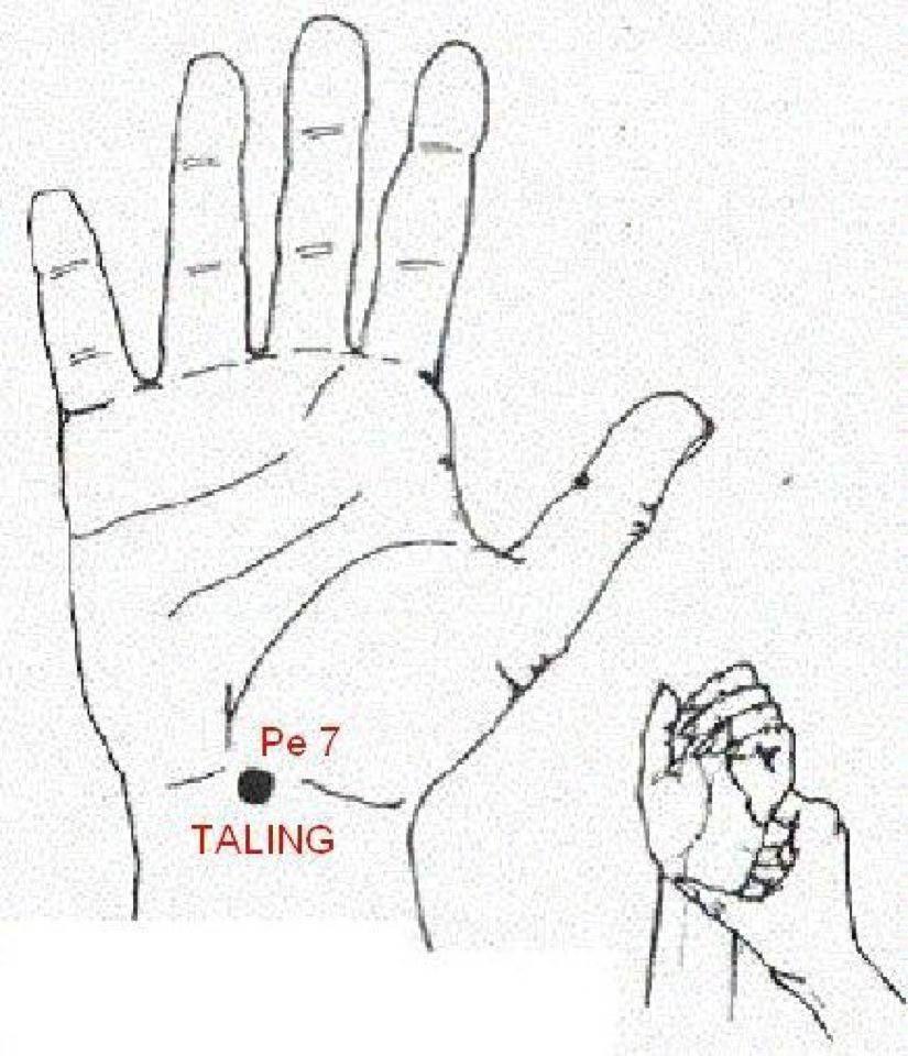 PUNTO TALING; al masajear por dos minutos con el dedo pulgar ...