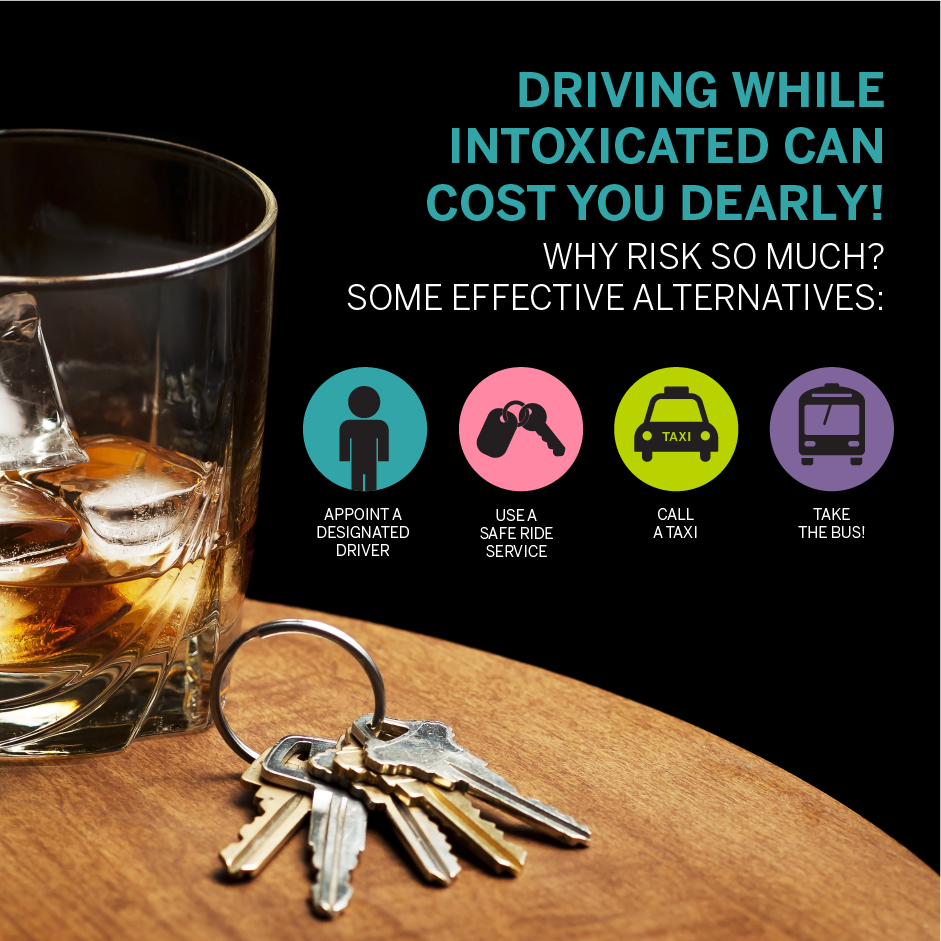 Drinking and Driving: It Can Cost You Big! | drunk driving ...