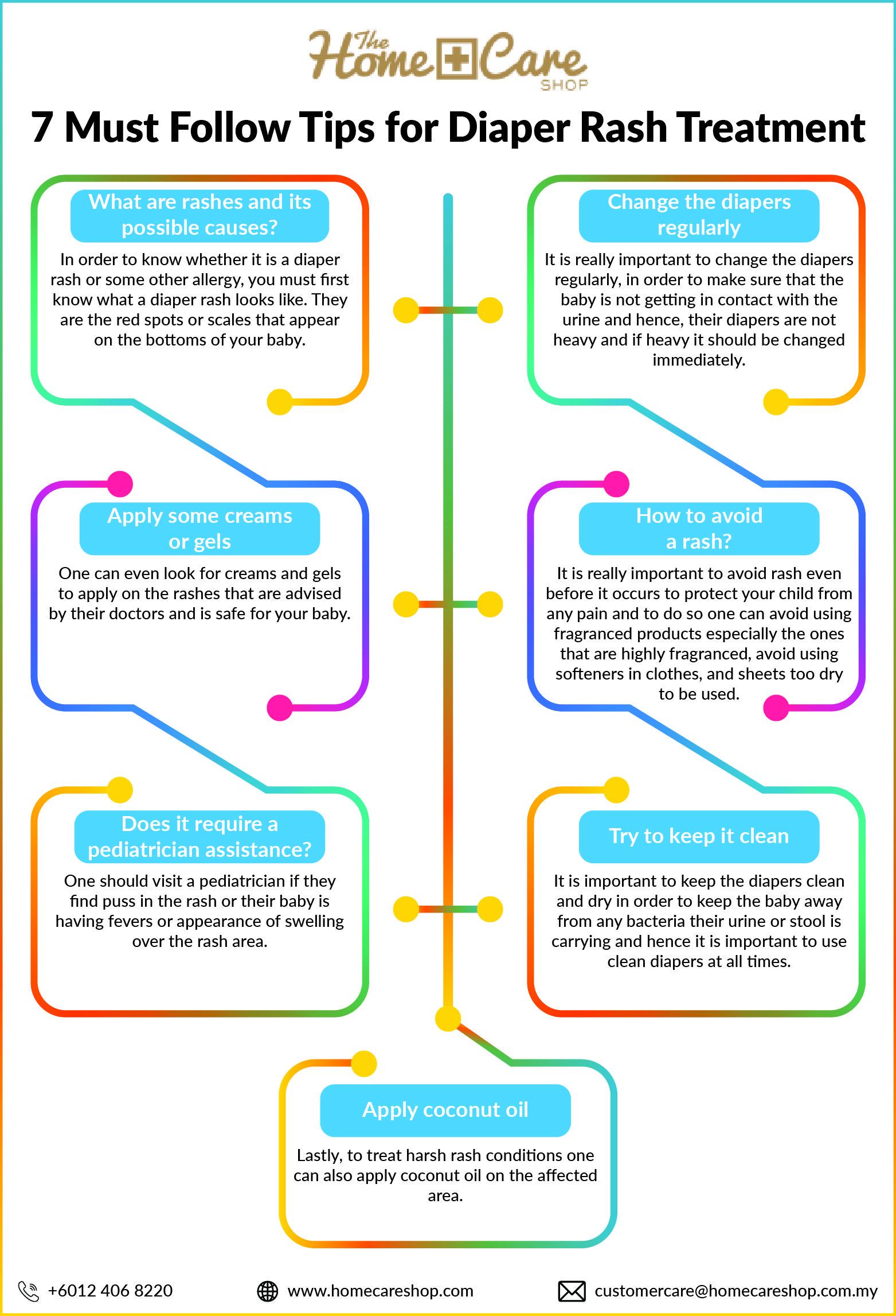 7 Must Follow Tips for Diaper Rash Treatment