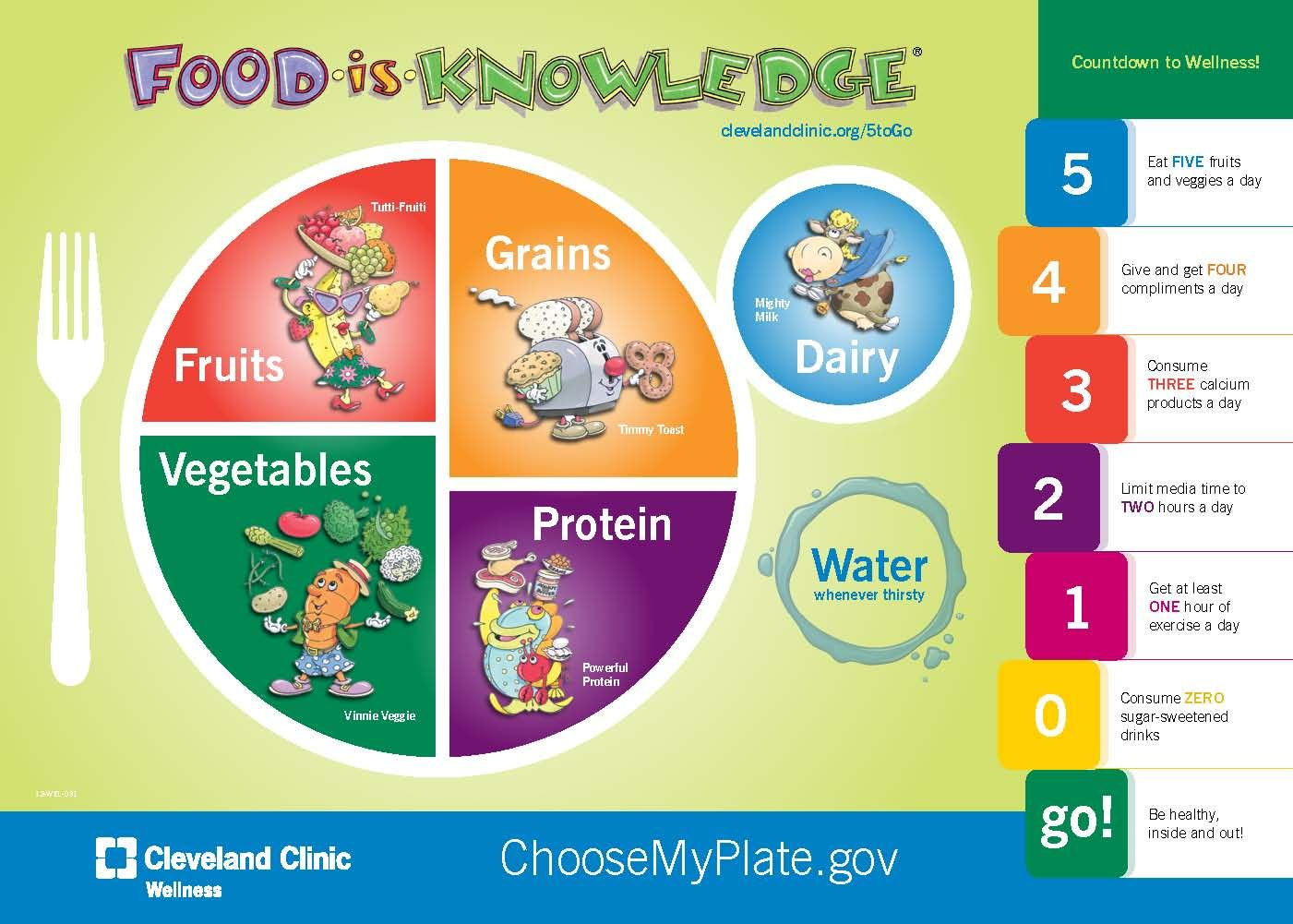 Food Is Knowledge 1 Eat From Each Food Group Every