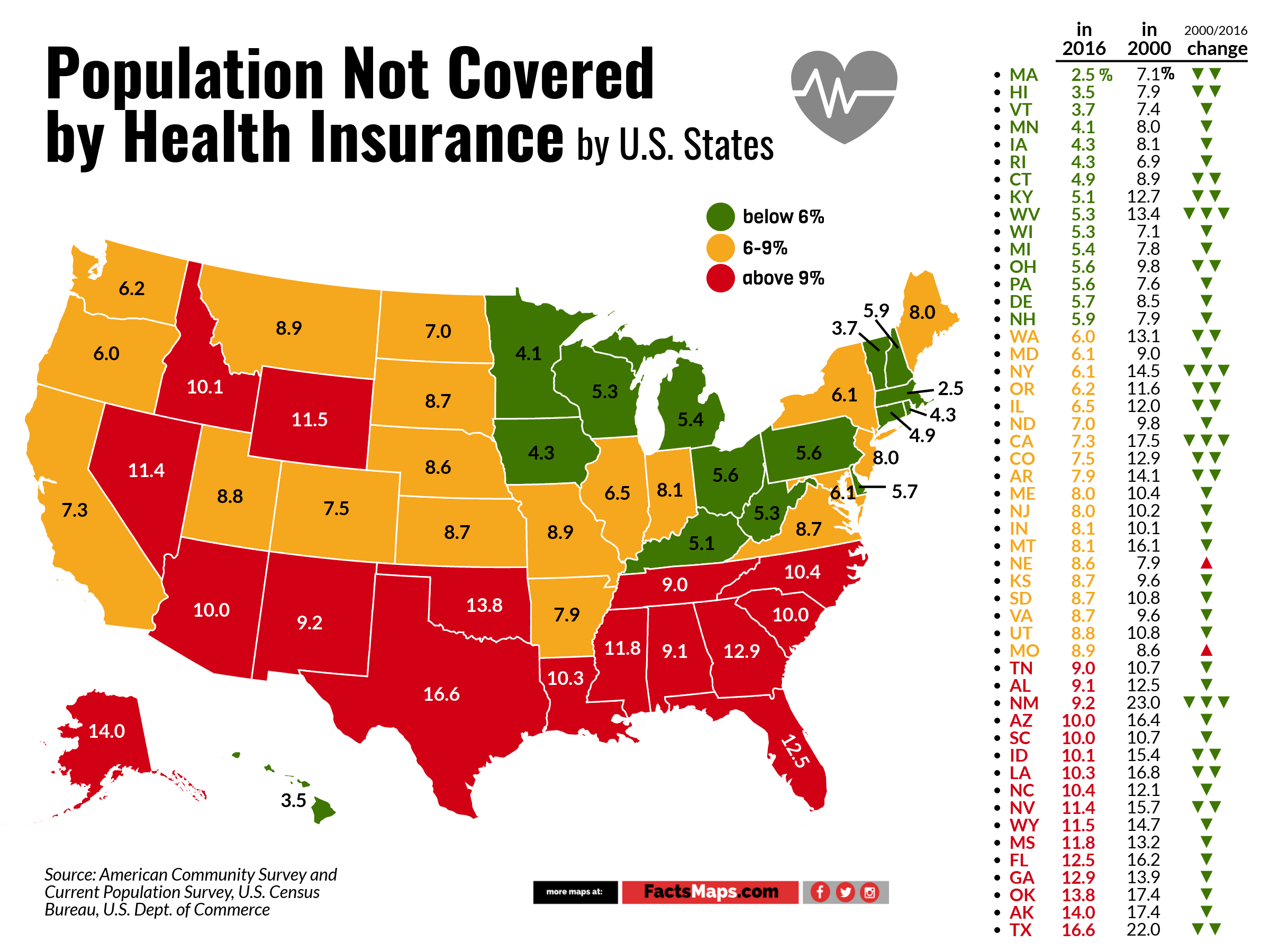 Population Not Covered by Health Insurance by U.S. States