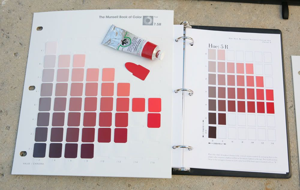 Munsell Book of Color - WetCanvas | Atlas of the Munsell Color ...