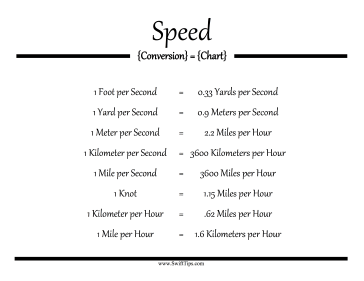 Speed Conversion Chart Conversion Chart Scientific Experiment Chart