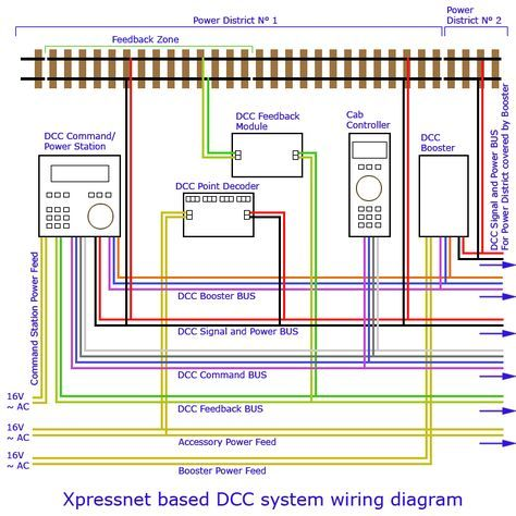 rr train track wiring dcc booster bus a means to increase the dcc track wiring  dcc track wiring diagrams rr train track wiring dcc booster bus a means to increase