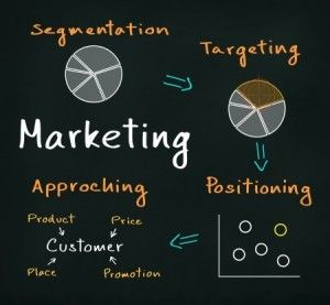 What You Should Know About Inbound Marketing … And Why You Should Care