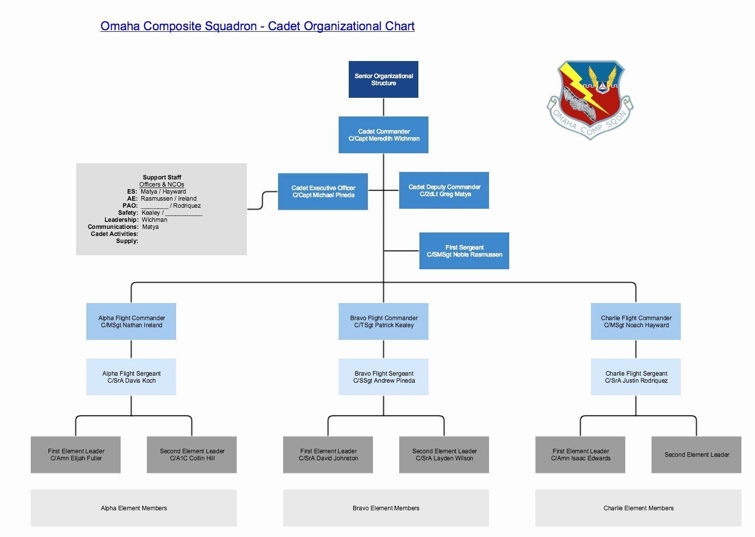 86edc4ca8dc04782cc5d5962b0431584 - Application Letter For Cadet Officer Sample