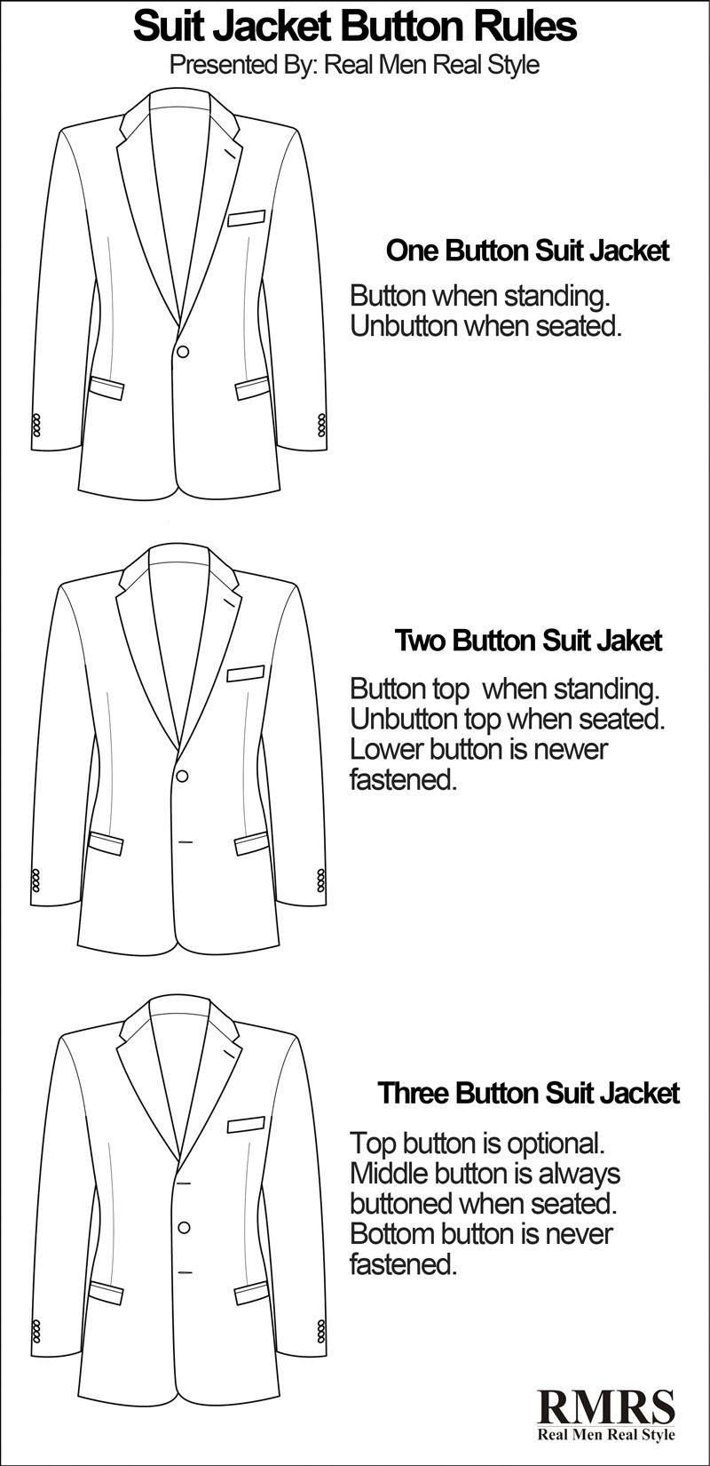 best loved f2165 cb721 10 Suit Jacket Style Details Men Should Know   Suit Jackets Silhouettes  Buttons Single Vs Double