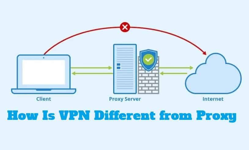 86ee2520a1d432592b8dc44723569bbb - What Is A Vpn Or Proxy