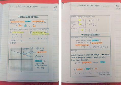 Linear Equations Foldable Point Slope Slope Intercept Standard