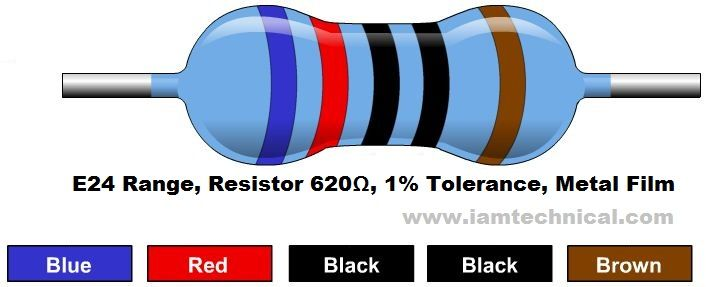 43KΩ Resistor Color Code Resistor Pinterest - resistor color code chart
