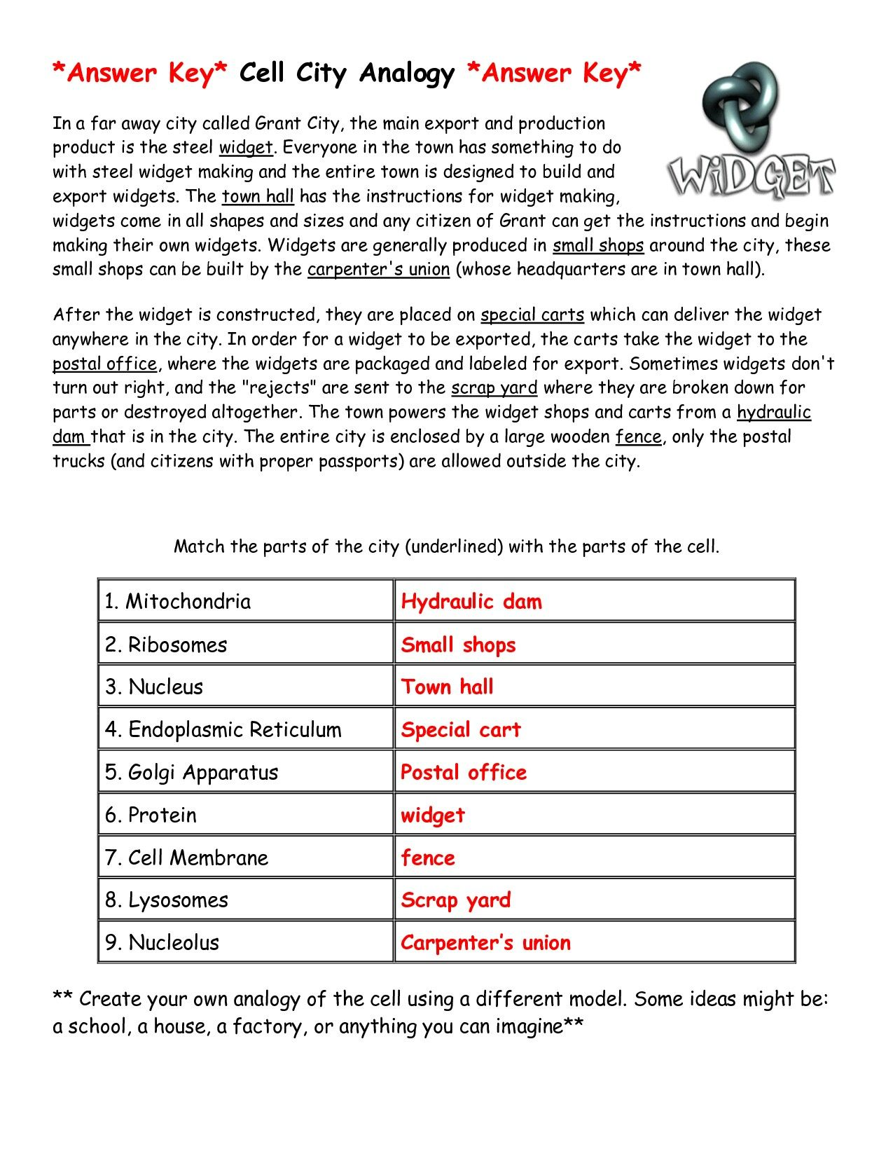 Cell Cityogy Answers Worksheets In