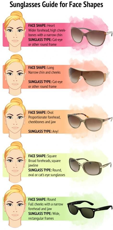 66ca0991e78 Wondering which frames will flatter your face  Check out this handy guide  to finding the right sunglass shape for your face!
