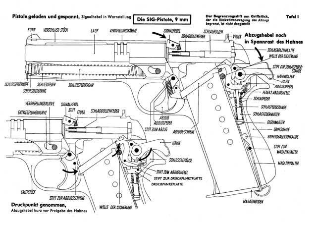 sig p226 diagram mastering wiring diagram \u2022 sig p227 laser pin by rae industries on sig sauer pinterest guns sig sauer and rh pinterest com sig