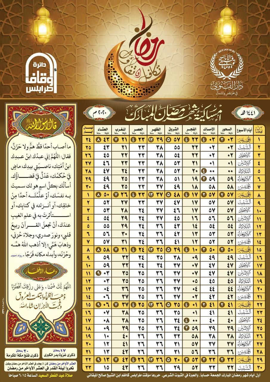 Pin By Nadinekattih On Nado Periodic Table Diagram