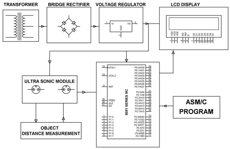 What are different types of sensors with circuits block diagram what are different types of sensors with circuits block diagramcircuit ccuart Images