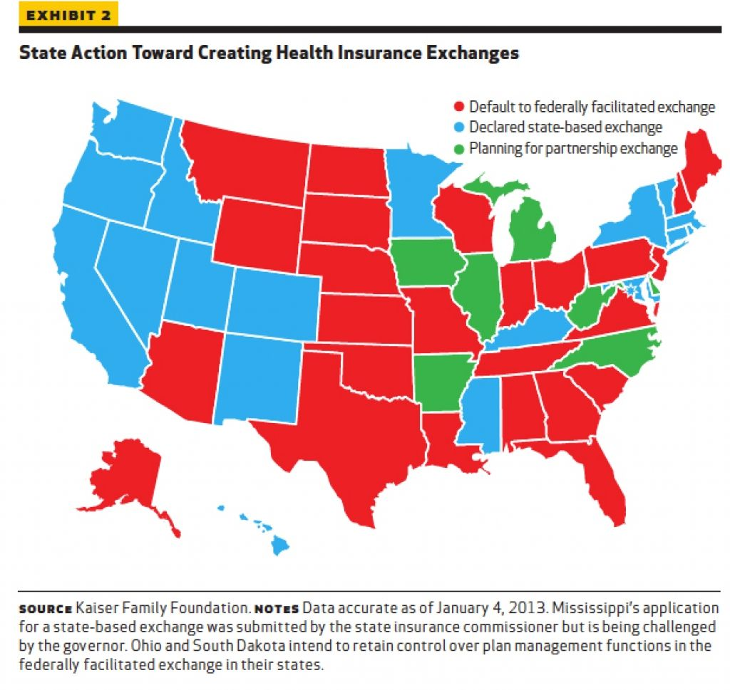 Federally Facilitated Exchanges Health Care Health Policy