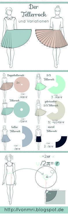 Der Tellerrock inklusive Variationen #sewingprojects