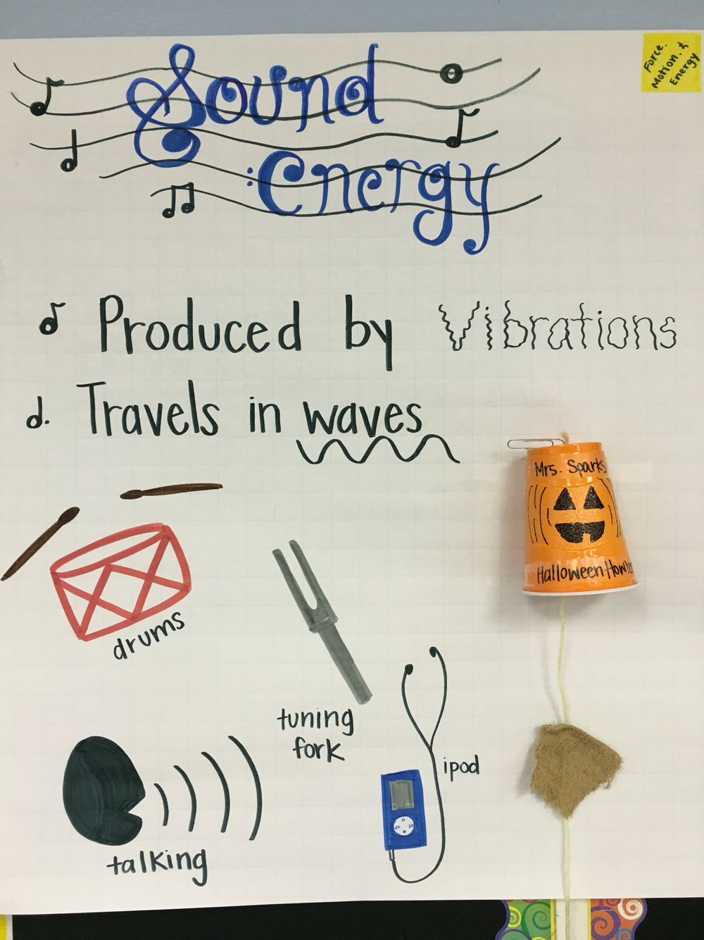 Sound Energy Anchor Chart Science Anchor Charts Sound Science Sound Energy [ 1334 x 1000 Pixel ]