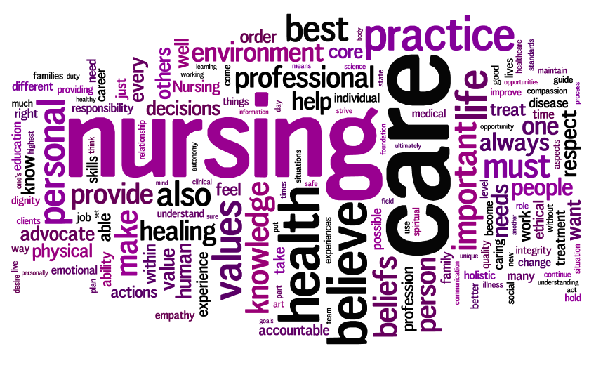 how to write a philosophy of nursing