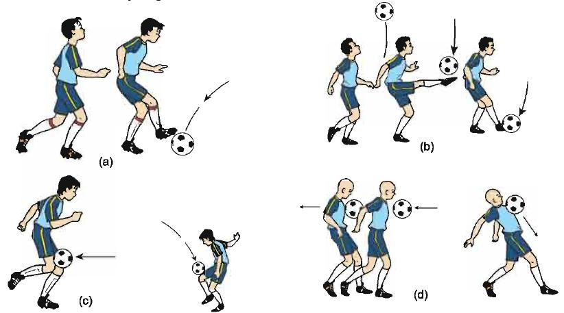 Blog Guru Penjasorkes Pengertian Teknik Dasar Dan Peraturan Permainan Sepak Bola Objek Gambar Sepak Bola Gambar