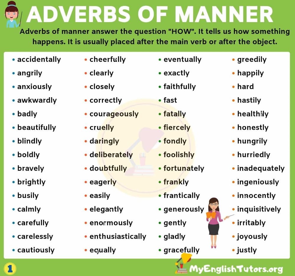 An Important List of Adverbs of Manner You Should Learn! - My English  Tutors   List of adverbs [ 937 x 1000 Pixel ]