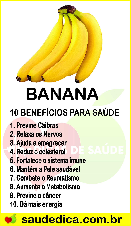 Os 20 Beneficios Da Banana Para Saude Banana Beneficiosdabanana