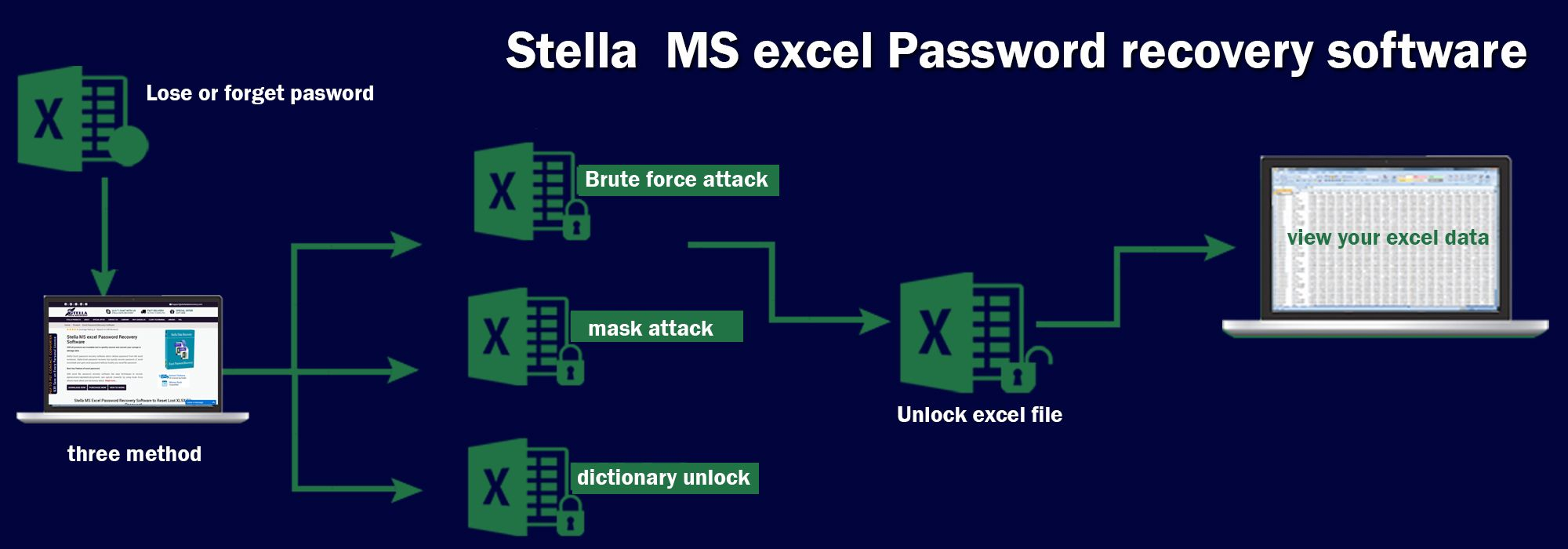 Excel file password recovery remove password recovery