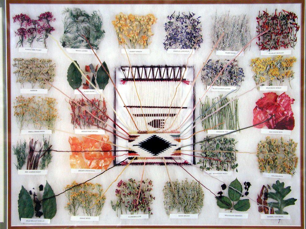 Palemauve: U201c Color Chart U201d · Navajo RugsNavajo ...