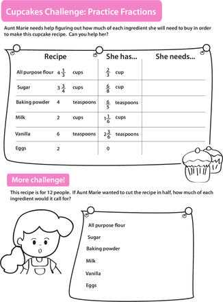 Worksheets Baking With Fractions Fifth Grade Math Education Math Teaching Math
