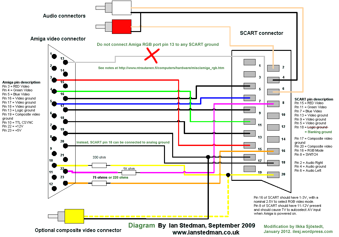 hdmi to vga wiring diagram webtor me throughout [ 1081 x 755 Pixel ]